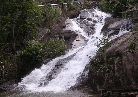 Potensi sungai untuk mikrohidro